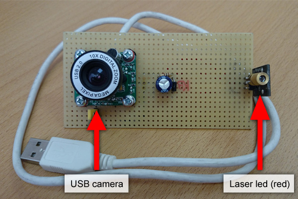 The hardware of the laser distance meter